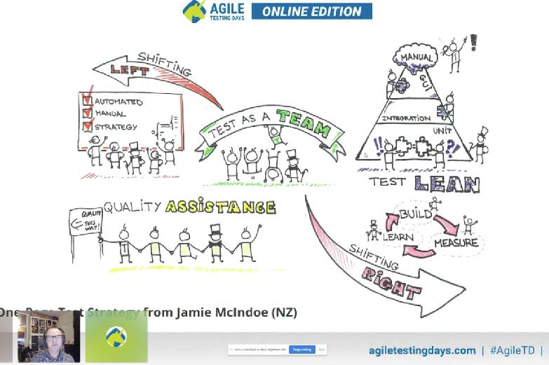 Cloud to cloud testing - Kjetil Gjelsten